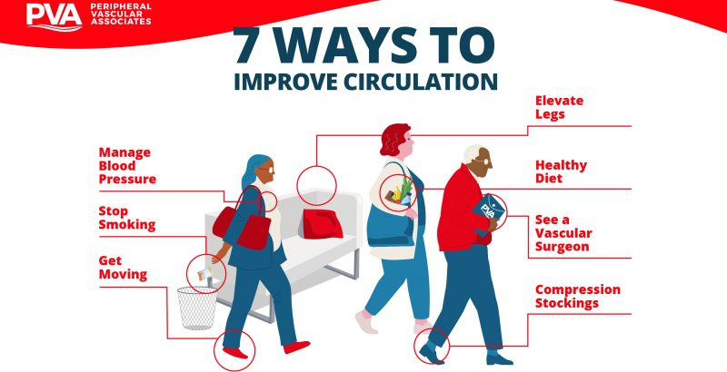 7 Ways to Improve Circulation in Legs and Feet - Peripheral Vascular Associates